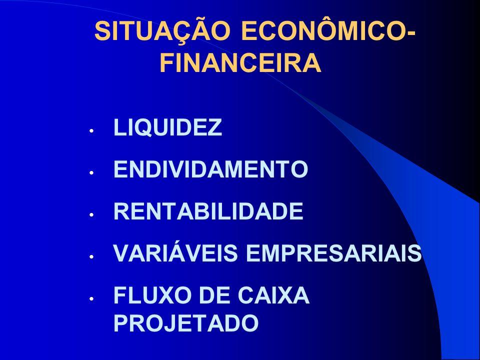 SITUAÇÃO ECONÔMICO-FINANCEIRA