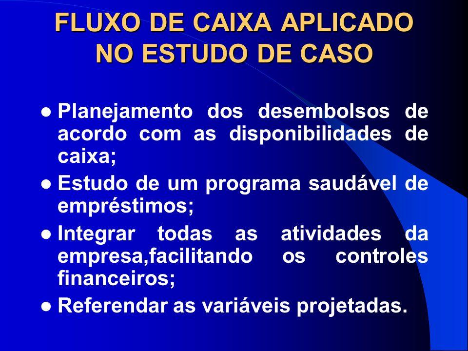FLUXO DE CAIXA APLICADO NO ESTUDO DE CASO