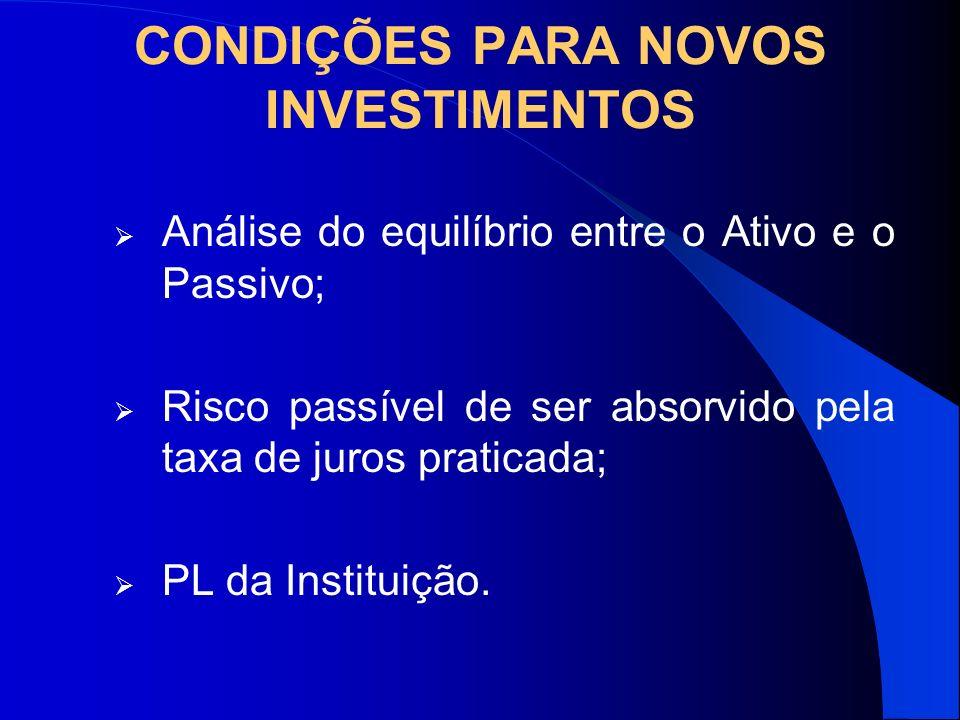 CONDIÇÕES PARA NOVOS INVESTIMENTOS
