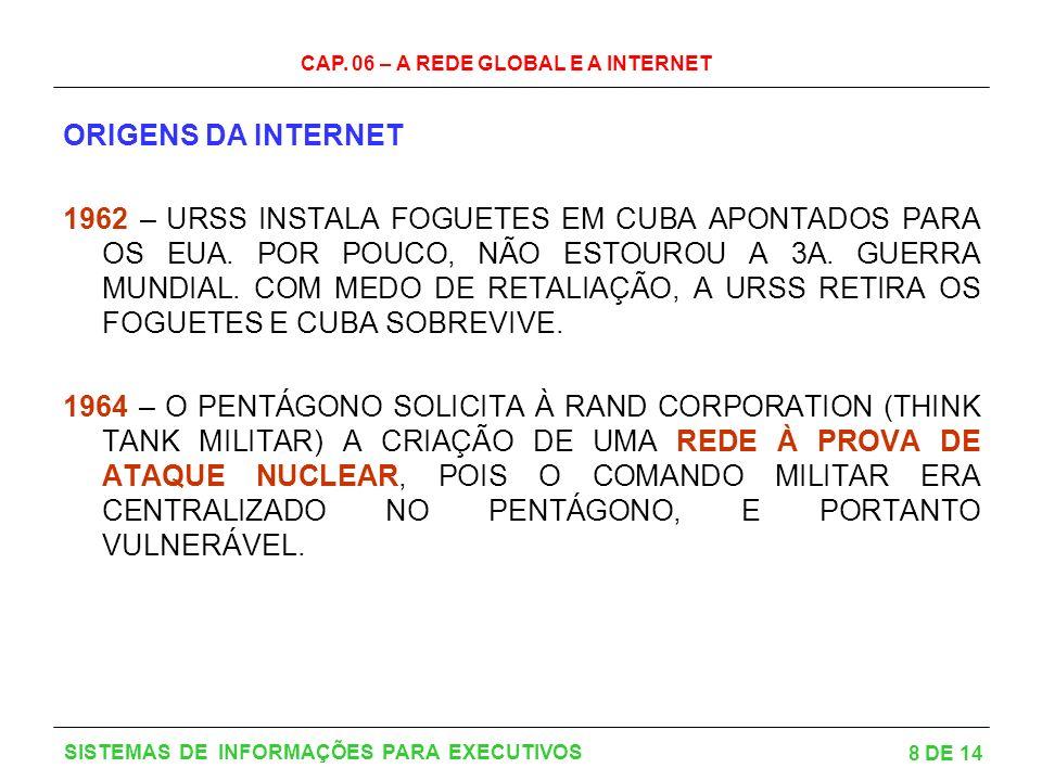 ORIGENS DA INTERNET