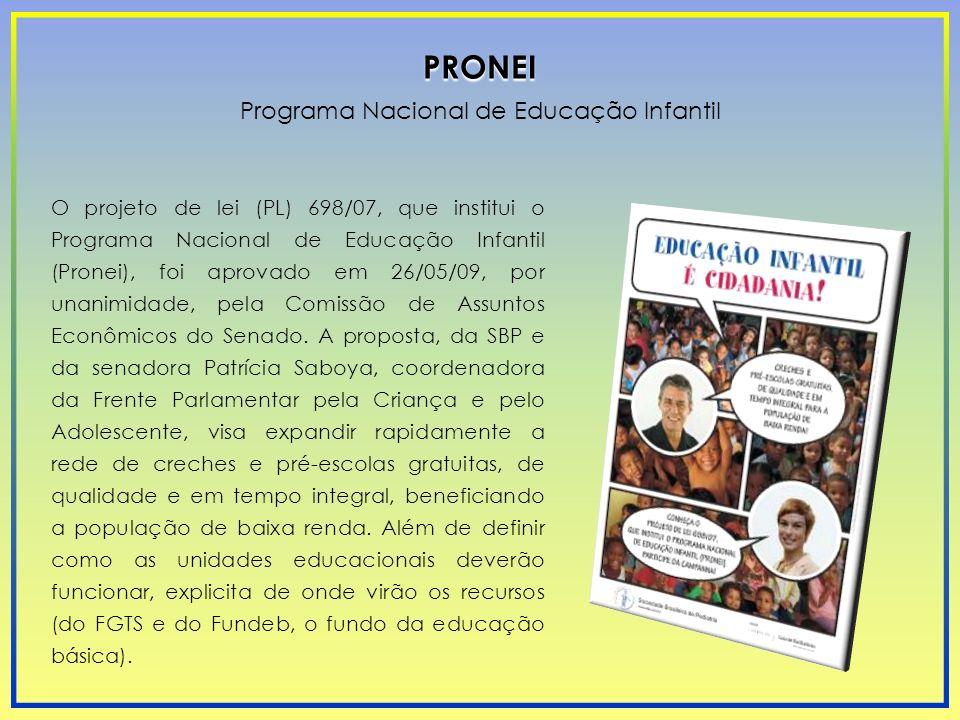 Programa Nacional de Educação Infantil