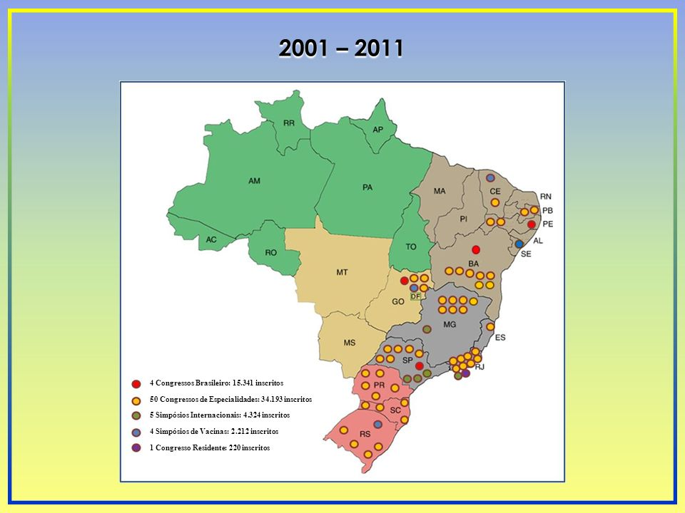 2001 – 2011 4 Congressos Brasileiro: 15.341 inscritos