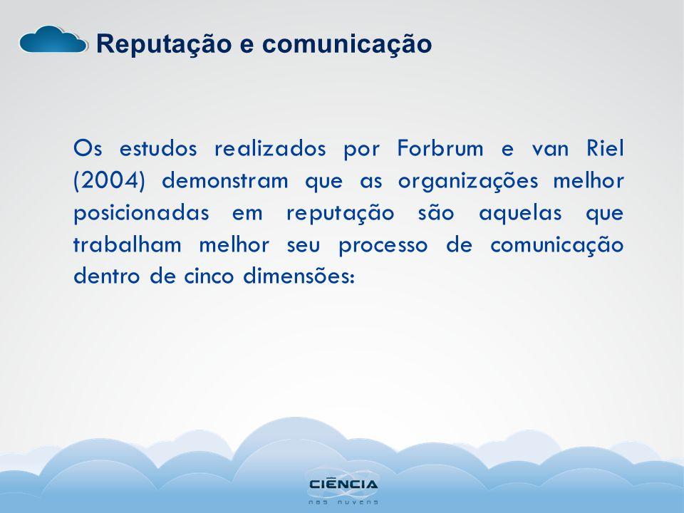 Reputação e comunicação