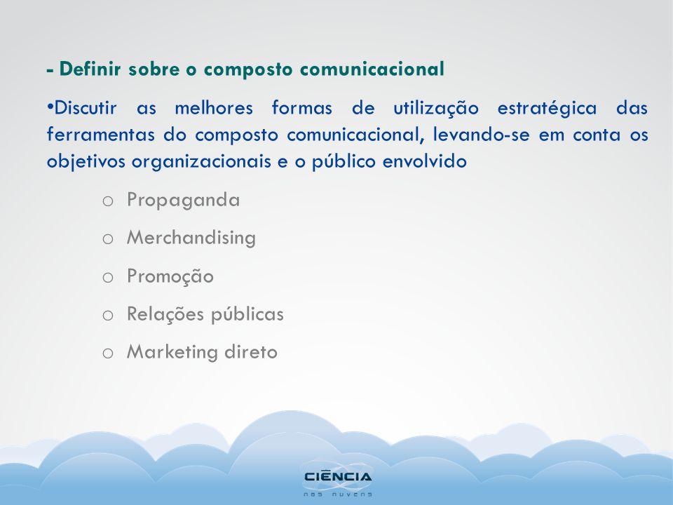 - Definir sobre o composto comunicacional