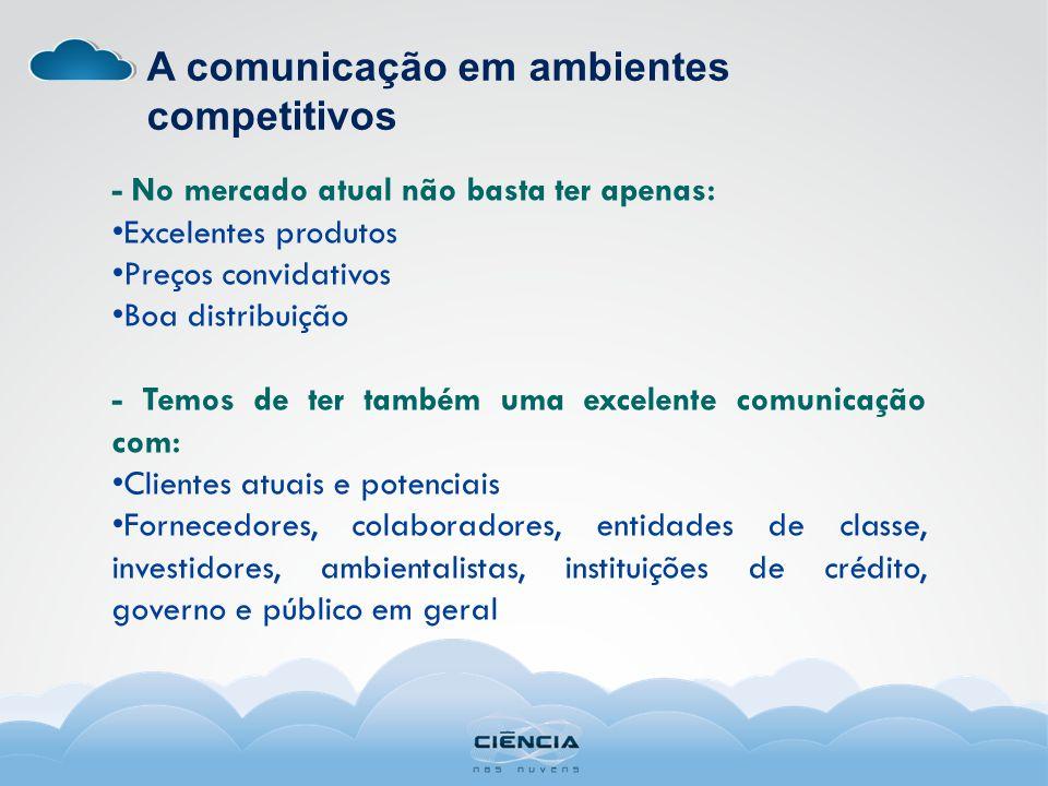 A comunicação em ambientes competitivos
