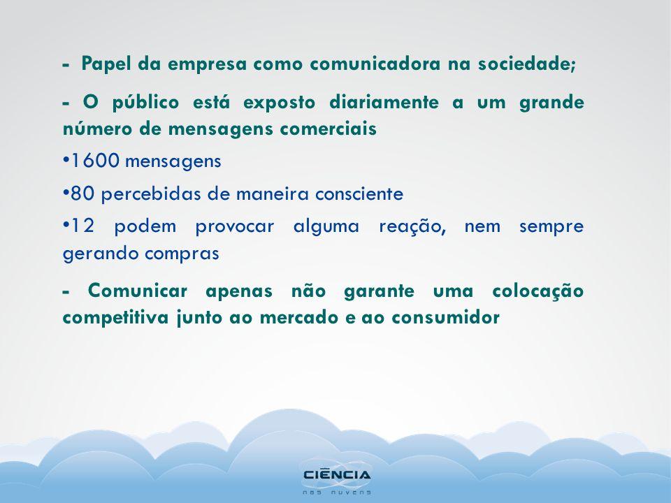 - Papel da empresa como comunicadora na sociedade;
