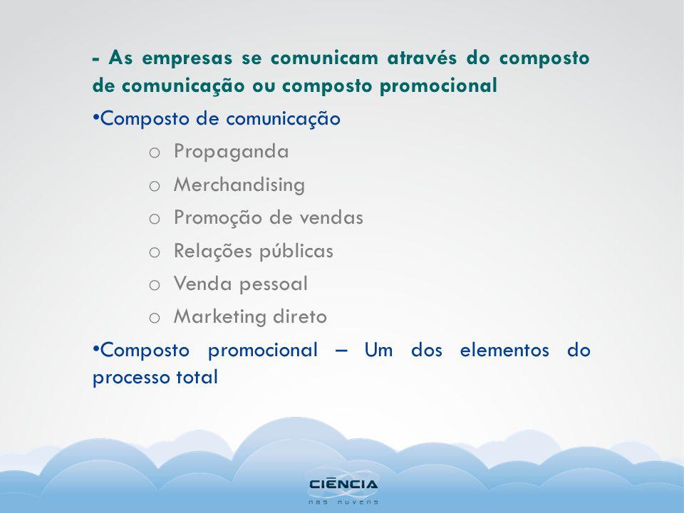 - As empresas se comunicam através do composto de comunicação ou composto promocional