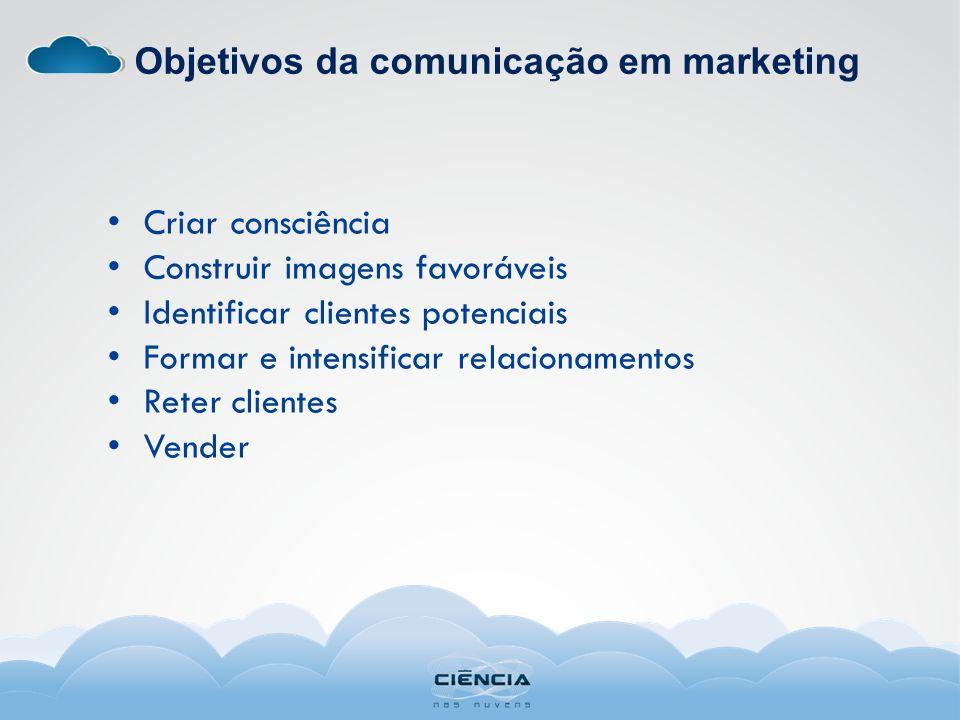 Objetivos da comunicação em marketing