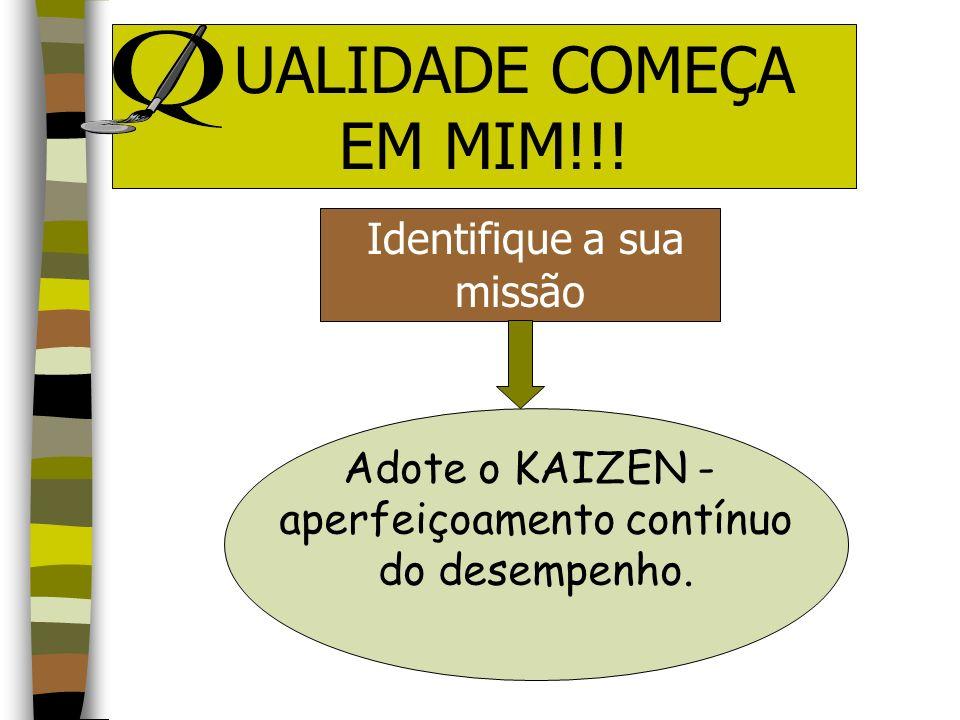 UALIDADE COMEÇA EM MIM!!! Identifique a sua missão Adote o KAIZEN -