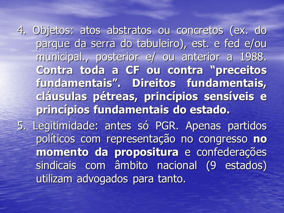 4. Objetos: atos abstratos ou concretos (ex