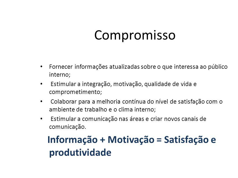 Compromisso Informação + Motivação = Satisfação e produtividade