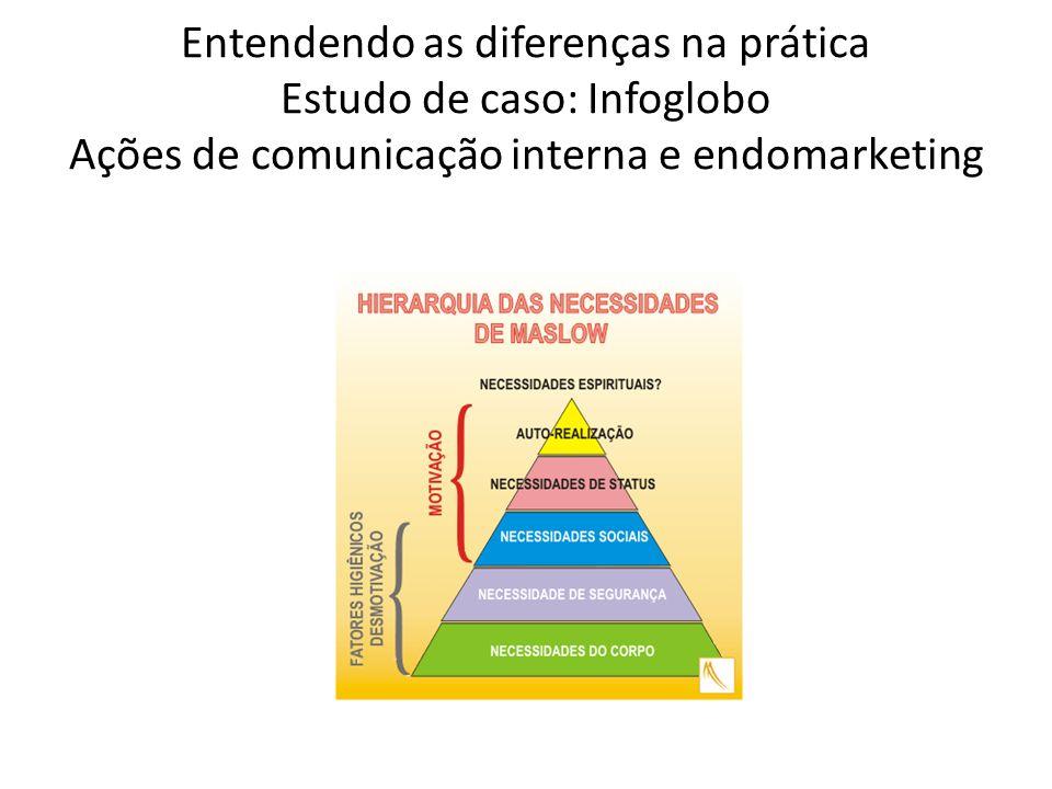 Entendendo as diferenças na prática Estudo de caso: Infoglobo Ações de comunicação interna e endomarketing