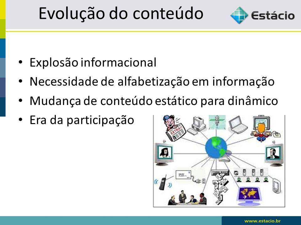 Evolução do conteúdo Explosão informacional