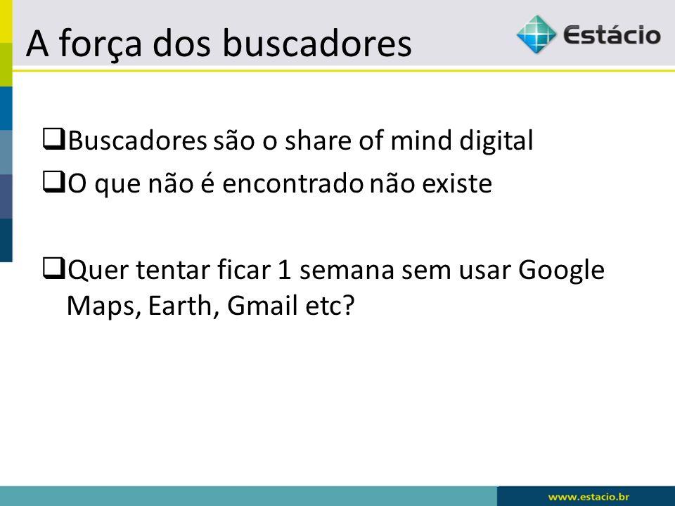 A força dos buscadores Buscadores são o share of mind digital