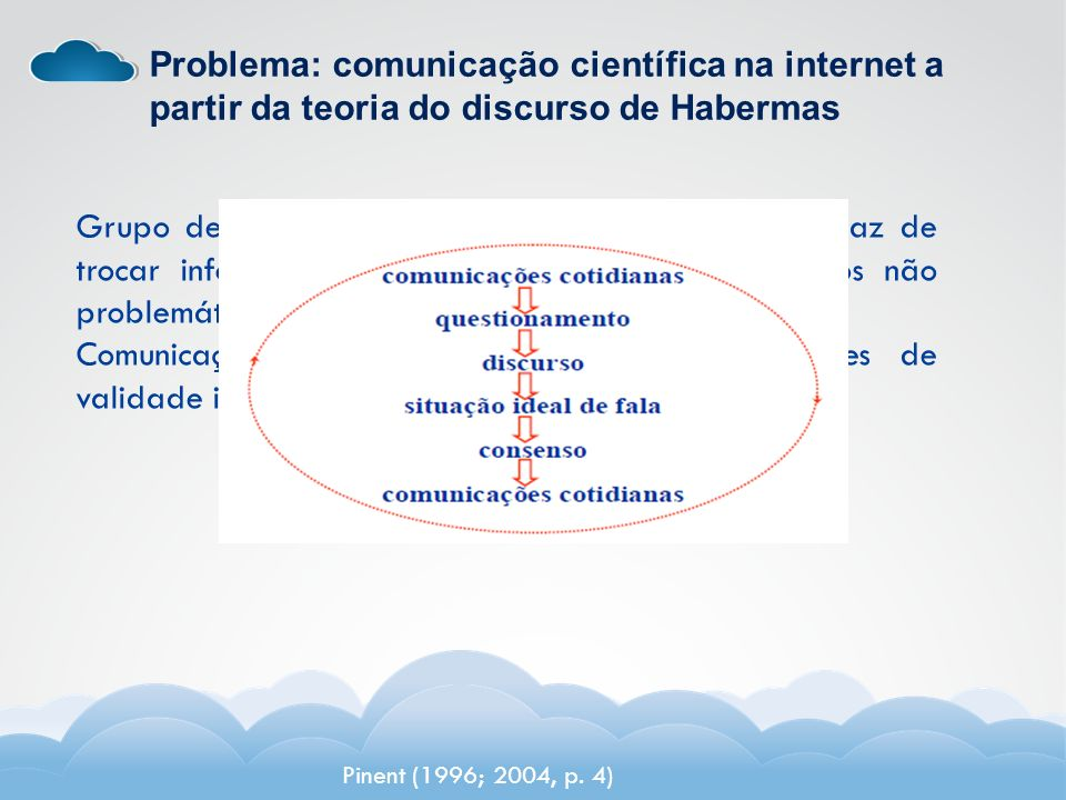Problema: comunicação científica na internet a partir da teoria do discurso de Habermas