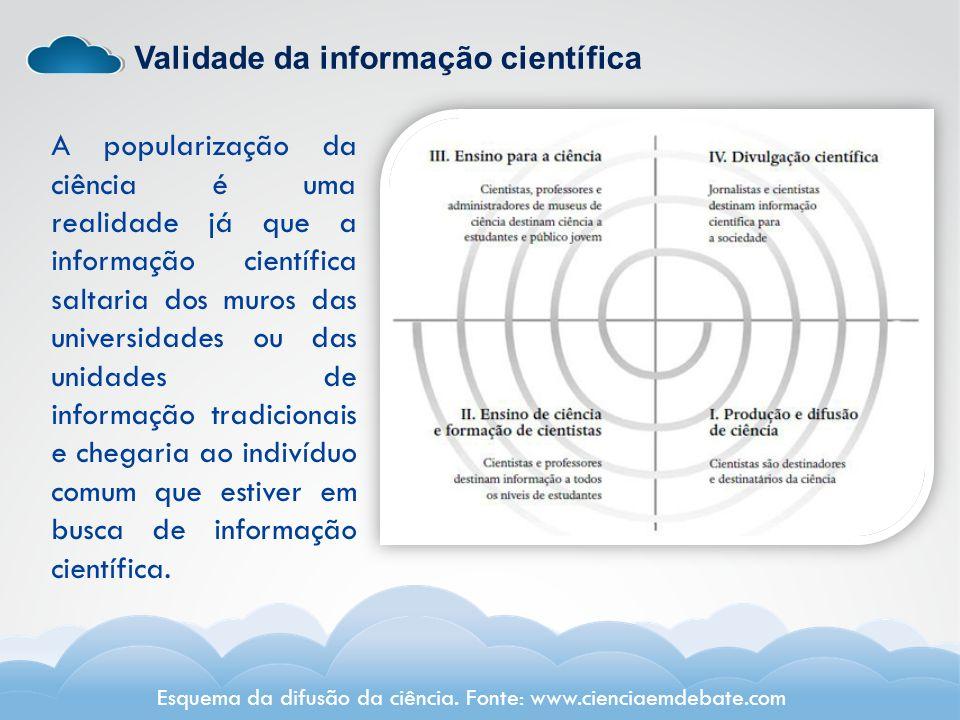Validade da informação científica