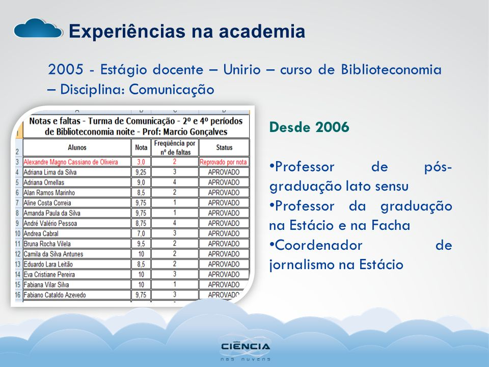 Experiências na academia