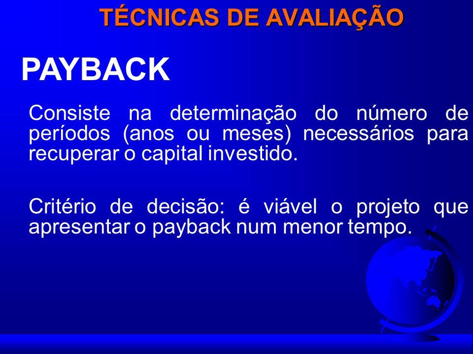PAYBACK TÉCNICAS DE AVALIAÇÃO