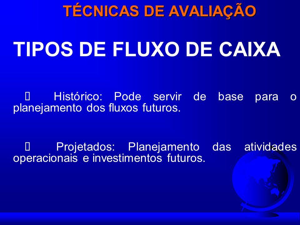 TIPOS DE FLUXO DE CAIXA TÉCNICAS DE AVALIAÇÃO