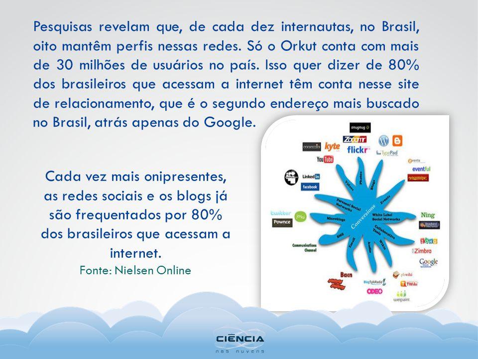 Pesquisas revelam que, de cada dez internautas, no Brasil, oito mantêm perfis nessas redes. Só o Orkut conta com mais de 30 milhões de usuários no país. Isso quer dizer de 80% dos brasileiros que acessam a internet têm conta nesse site de relacionamento, que é o segundo endereço mais buscado no Brasil, atrás apenas do Google.