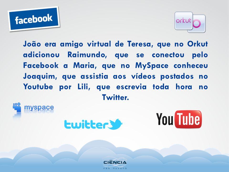 João era amigo virtual de Teresa, que no Orkut adicionou Raimundo, que se conectou pelo Facebook a Maria, que no MySpace conheceu Joaquim, que assistia aos vídeos postados no Youtube por Lili, que escrevia toda hora no Twitter.