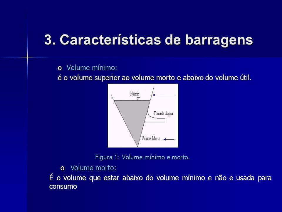 3. Características de barragens