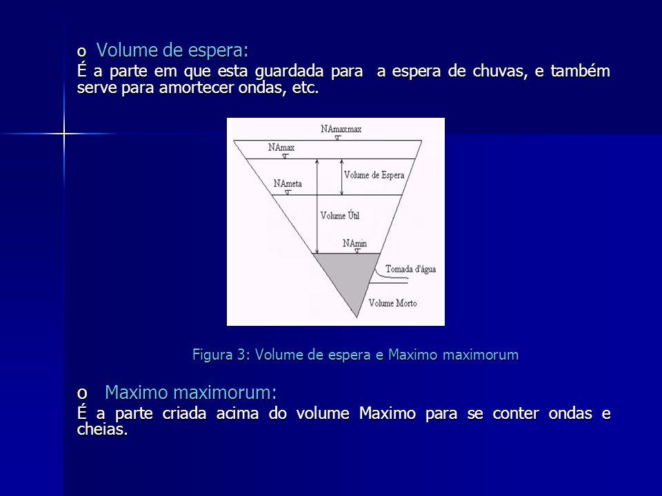 Maximo maximorum: Volume de espera: