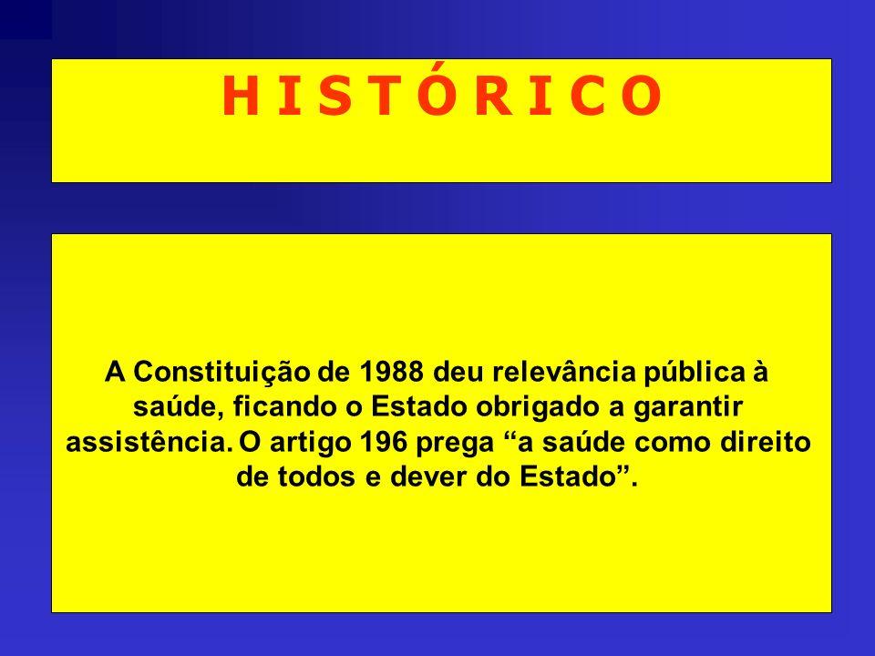 H I S T Ó R I C O A Constituição de 1988 deu relevância pública à