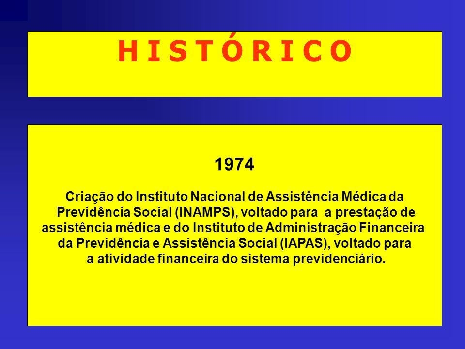 H I S T Ó R I C O 1974. Criação do Instituto Nacional de Assistência Médica da. Previdência Social (INAMPS), voltado para a prestação de.
