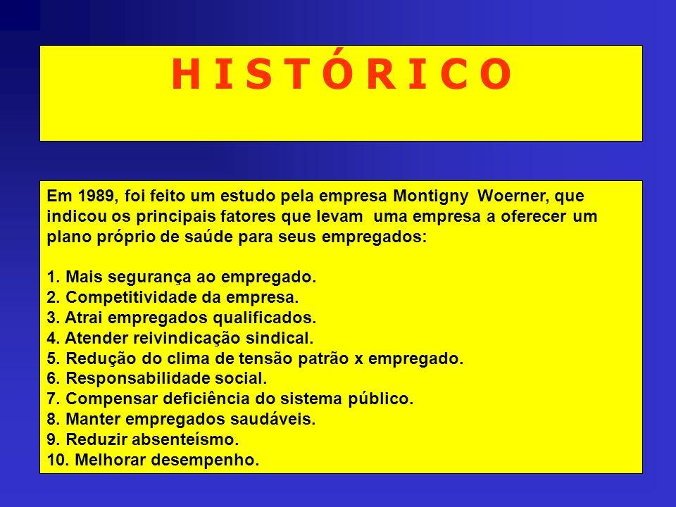 H I S T Ó R I C O Em 1989, foi feito um estudo pela empresa Montigny Woerner, que.