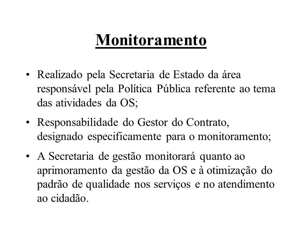 Monitoramento Realizado pela Secretaria de Estado da área responsável pela Política Pública referente ao tema das atividades da OS;
