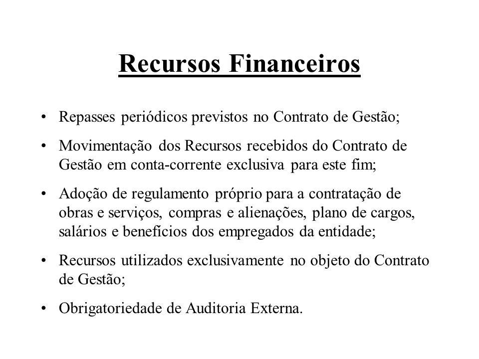 Recursos Financeiros Repasses periódicos previstos no Contrato de Gestão;