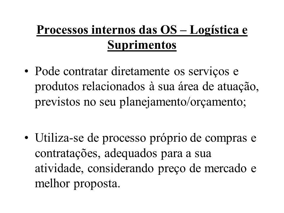 Processos internos das OS – Logística e Suprimentos