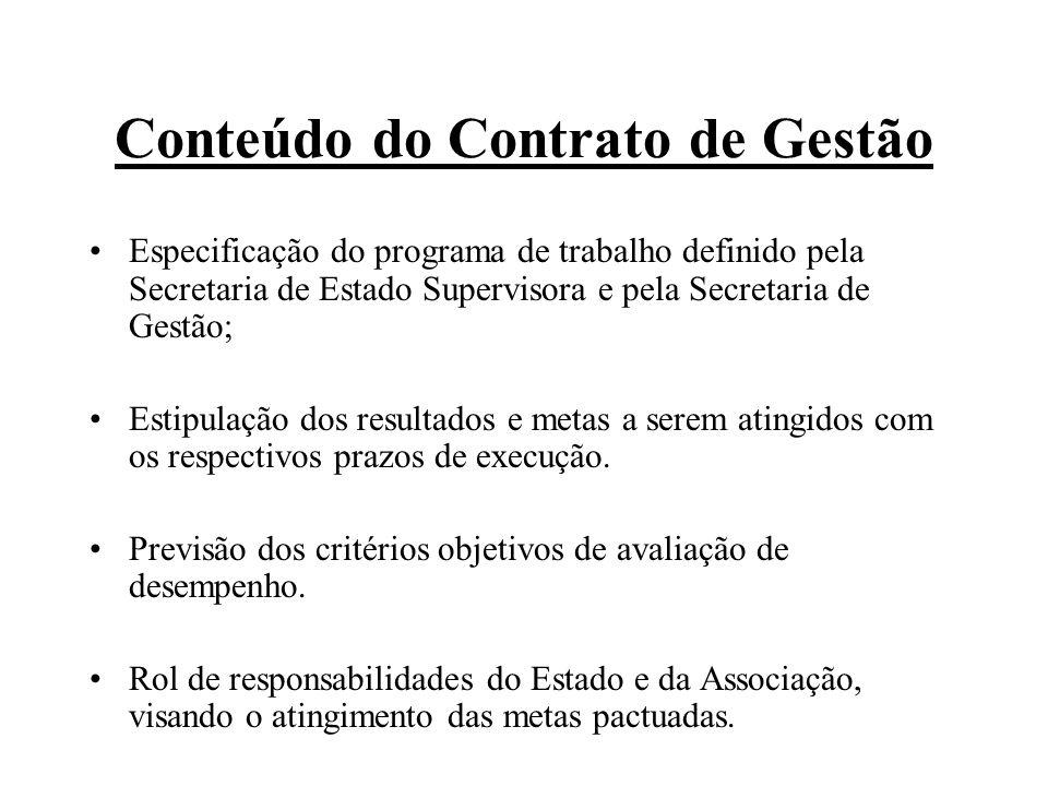 Conteúdo do Contrato de Gestão