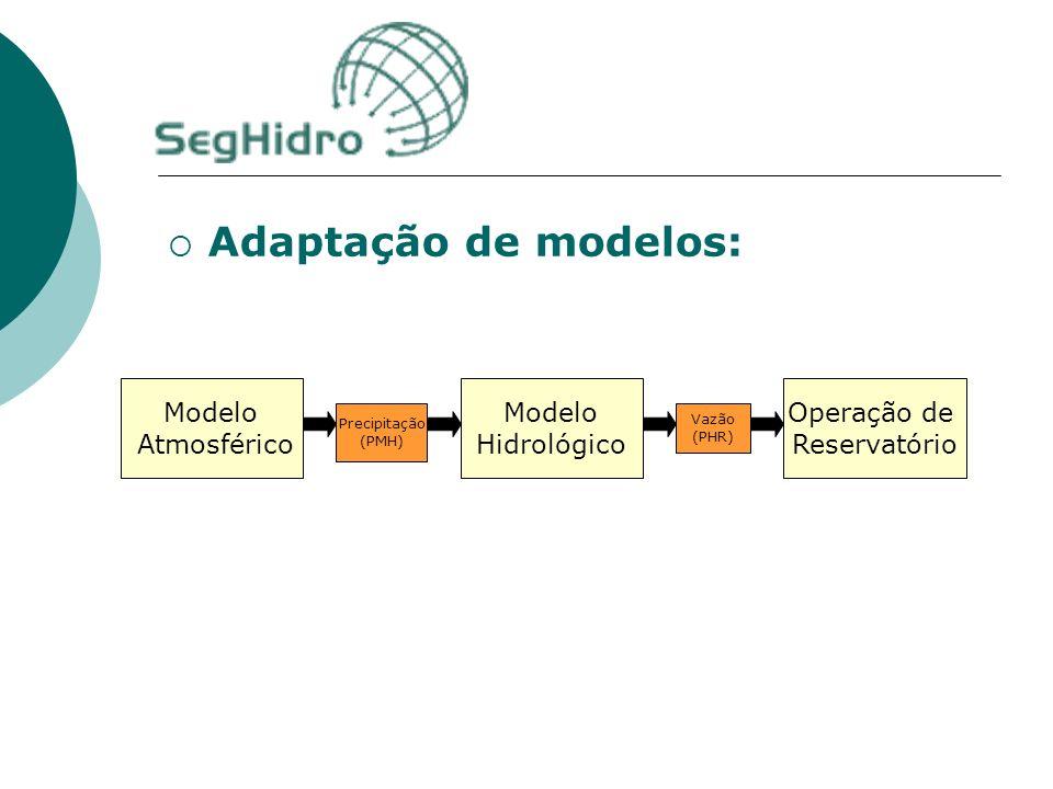 Adaptação de modelos: Modelo Atmosférico Modelo Hidrológico