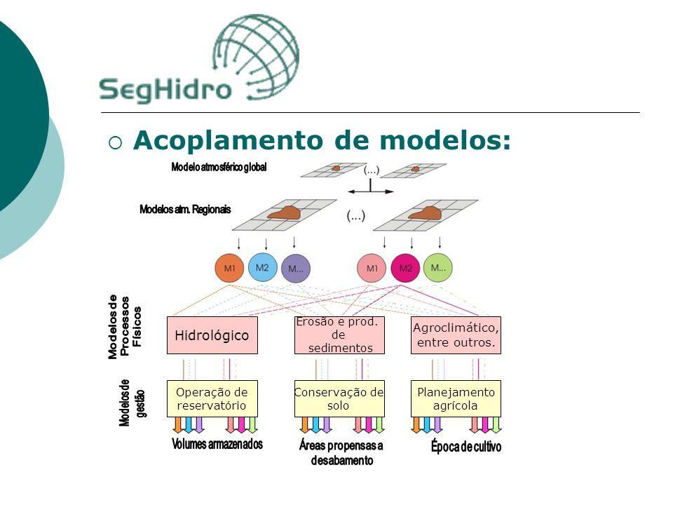 Modelo atmosférico global