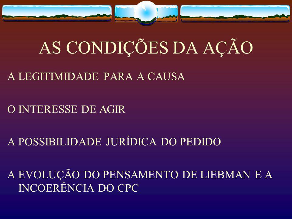 AS CONDIÇÕES DA AÇÃO A LEGITIMIDADE PARA A CAUSA O INTERESSE DE AGIR