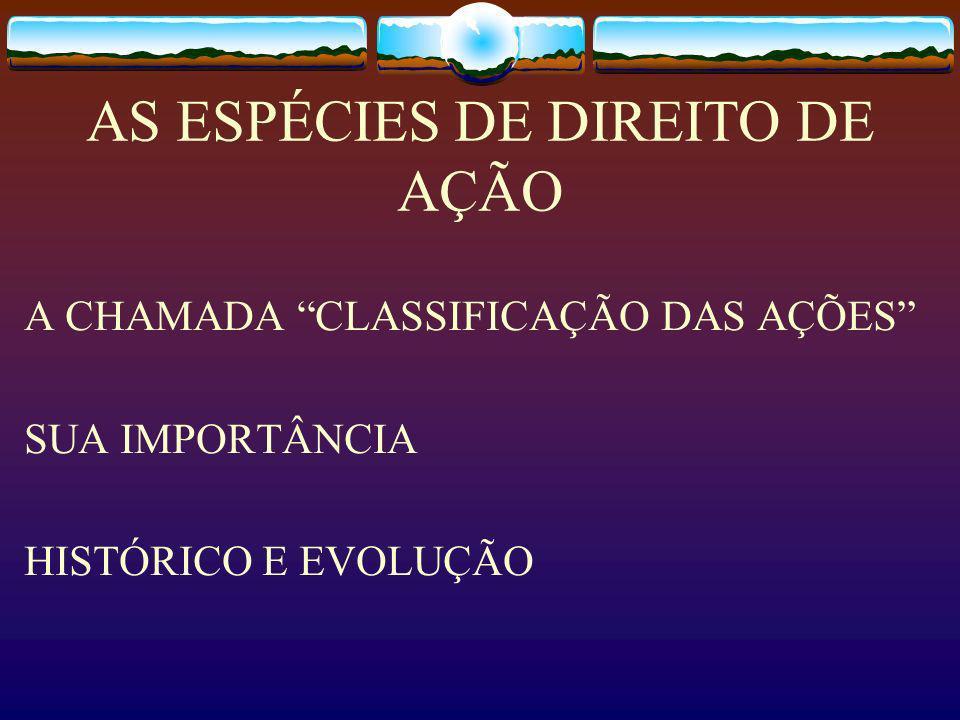 AS ESPÉCIES DE DIREITO DE AÇÃO