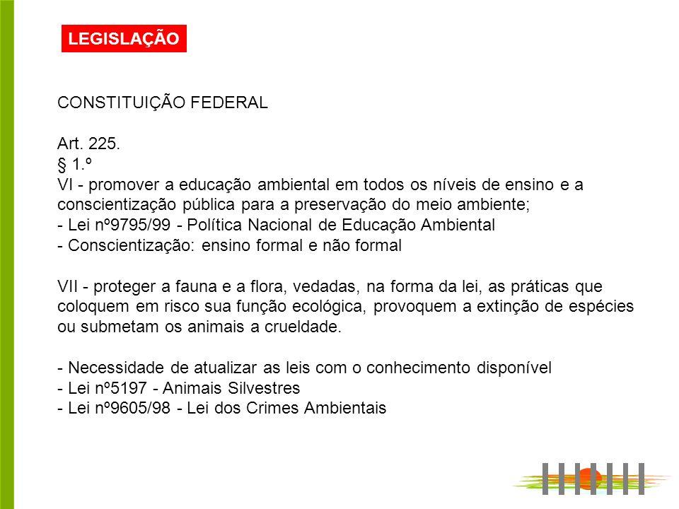 LEGISLAÇÃO CONSTITUIÇÃO FEDERAL. Art. 225. § 1.º.