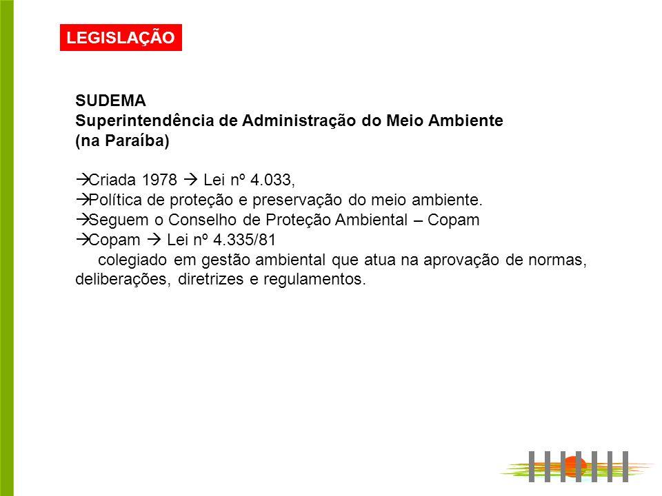 LEGISLAÇÃO SUDEMA. Superintendência de Administração do Meio Ambiente. (na Paraíba) Criada 1978  Lei nº 4.033,