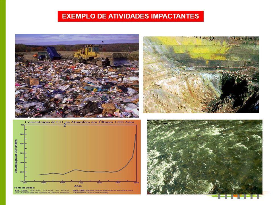EXEMPLO DE ATIVIDADES IMPACTANTES