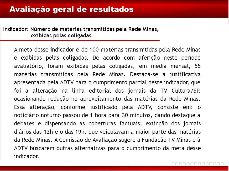 Indicador: Número de matérias transmitidas pela Rede Minas,