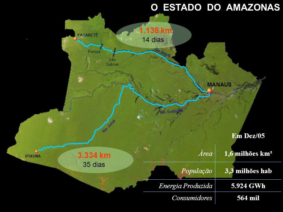 O ESTADO DO AMAZONAS 1.138 km 3.334 km 14 dias Em Dez/05 Área