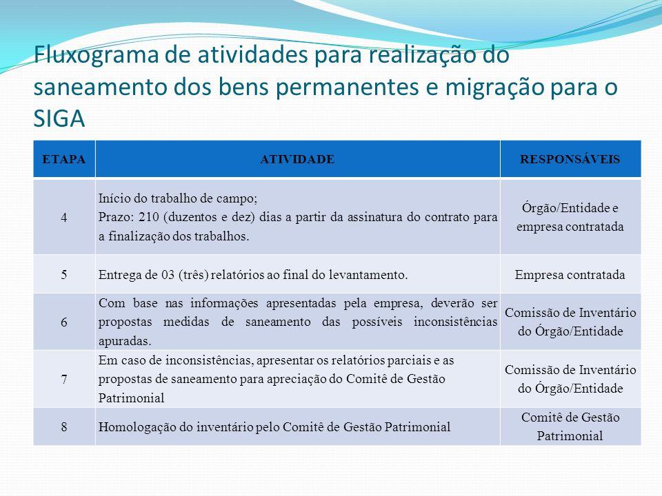 Fluxograma de atividades para realização do saneamento dos bens permanentes e migração para o SIGA