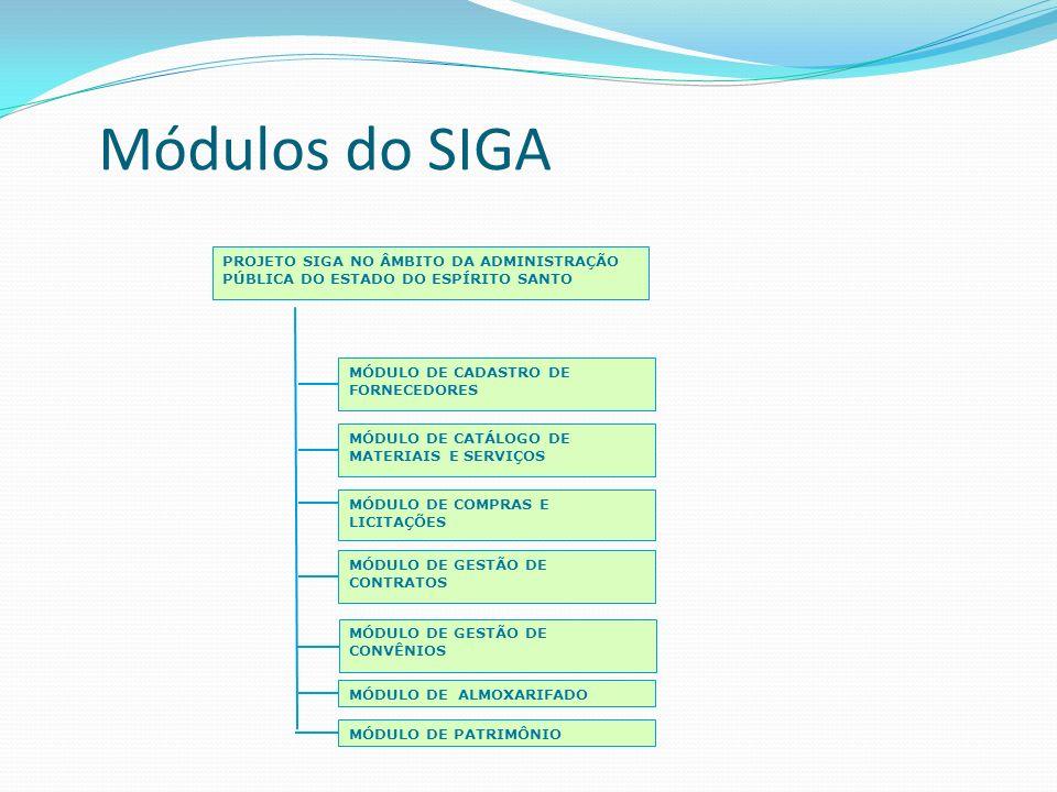 Módulos do SIGA PROJETO SIGA NO ÂMBITO DA ADMINISTRAÇÃO PÚBLICA DO ESTADO DO ESPÍRITO SANTO. MÓDULO DE CADASTRO DE FORNECEDORES.