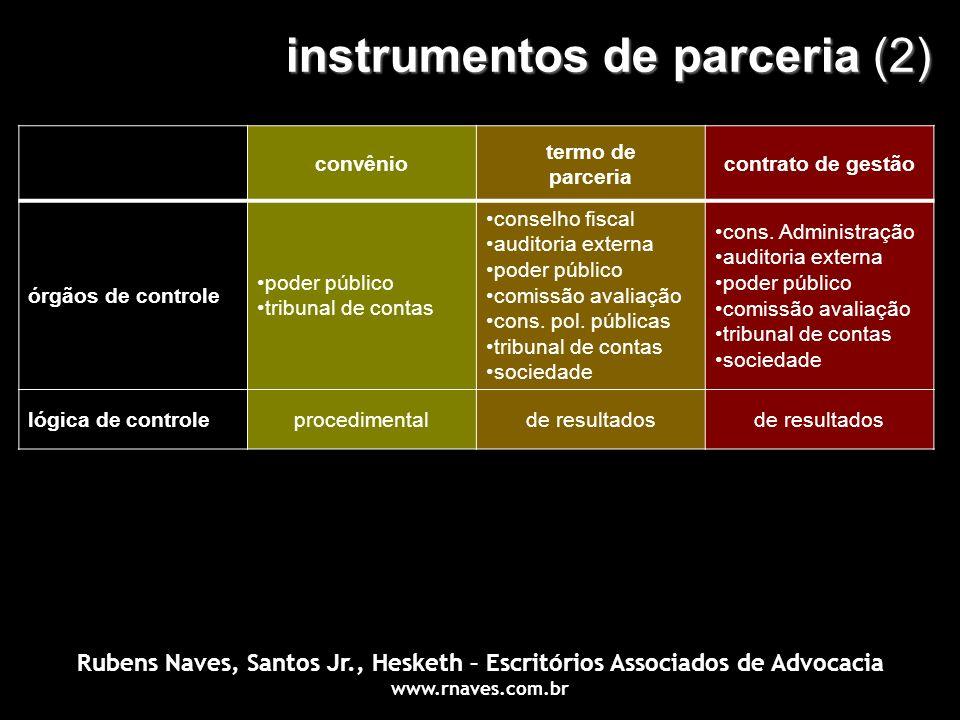 instrumentos de parceria (2)
