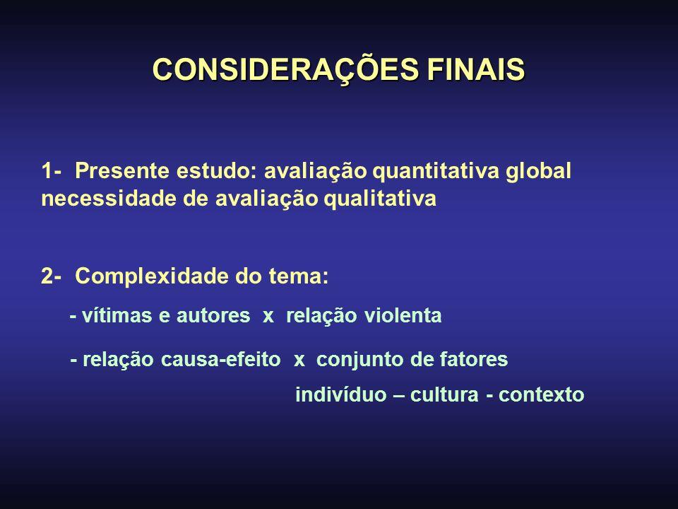 CONSIDERAÇÕES FINAIS 1- Presente estudo: avaliação quantitativa global necessidade de avaliação qualitativa.