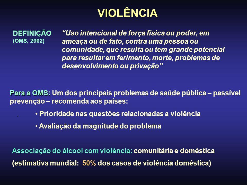 VIOLÊNCIA . DEFINIÇÃO (OMS, 2002)