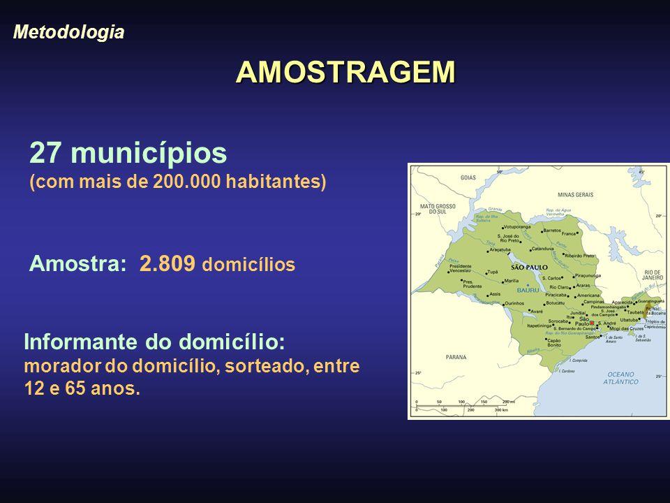 27 municípios (com mais de 200.000 habitantes)
