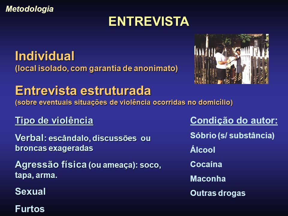 Individual (local isolado, com garantia de anonimato)